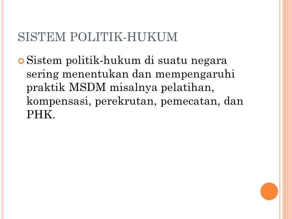 SISTEM POLITIK-HUKUM