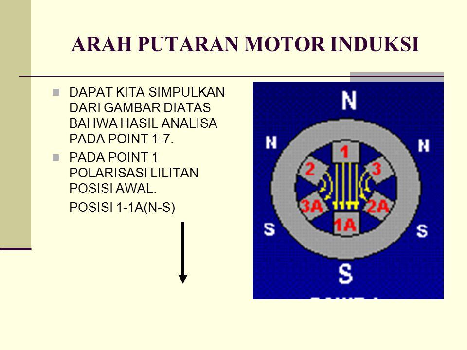 ARAH PUTARAN MOTOR INDUKSI
