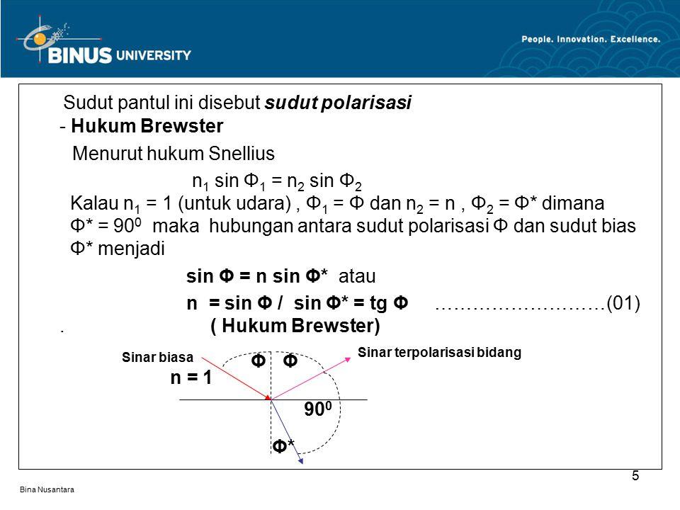 Sudut pantul ini disebut sudut polarisasi - Hukum Brewster