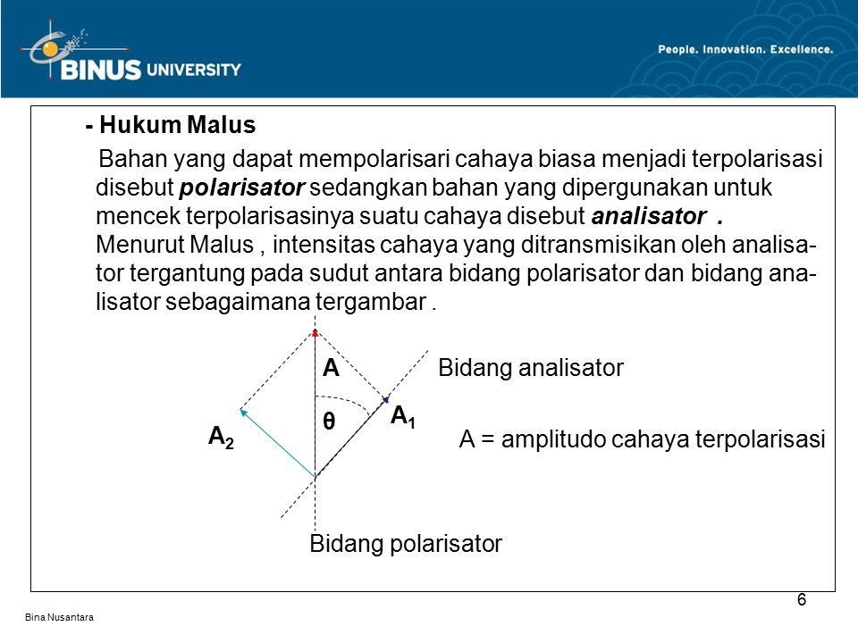 A = amplitudo cahaya terpolarisasi
