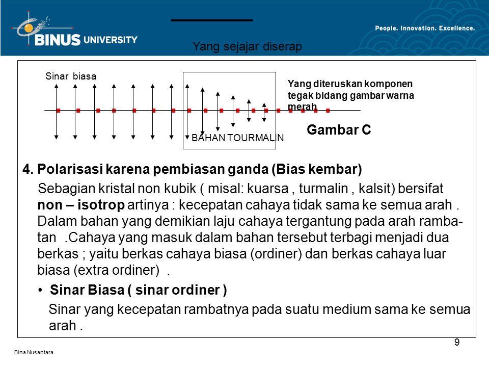 4. Polarisasi karena pembiasan ganda (Bias kembar)
