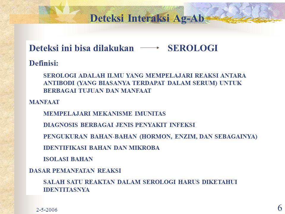 Deteksi Interaksi Ag-Ab