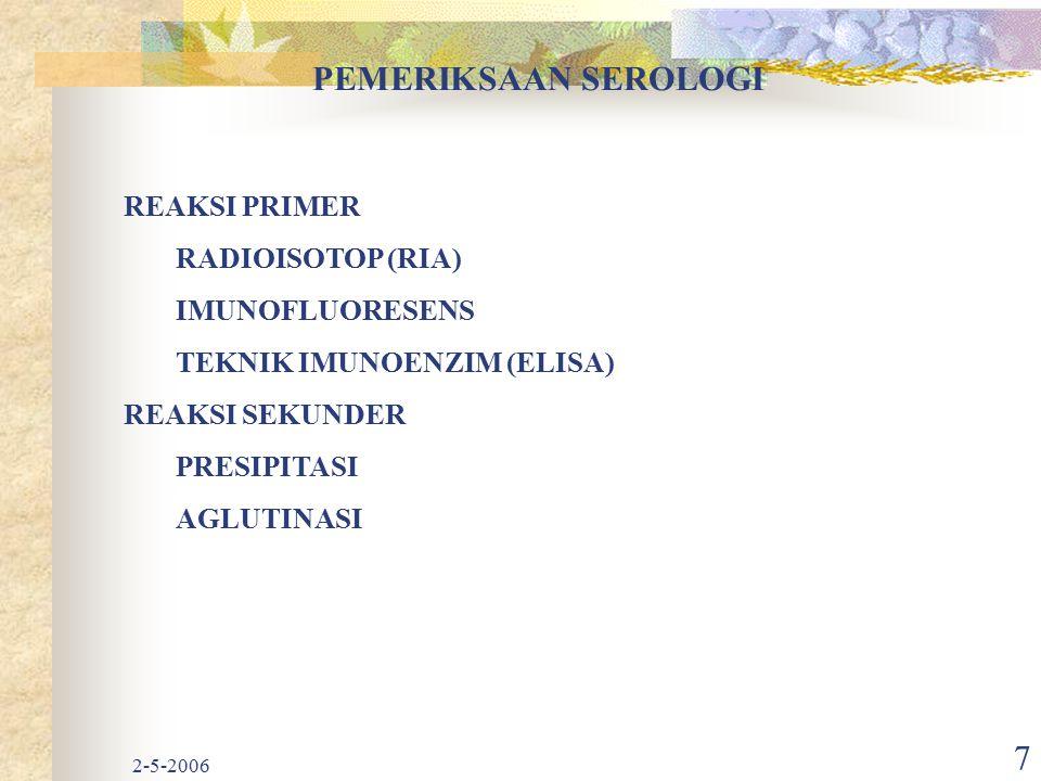 PEMERIKSAAN SEROLOGI REAKSI PRIMER RADIOISOTOP (RIA) IMUNOFLUORESENS