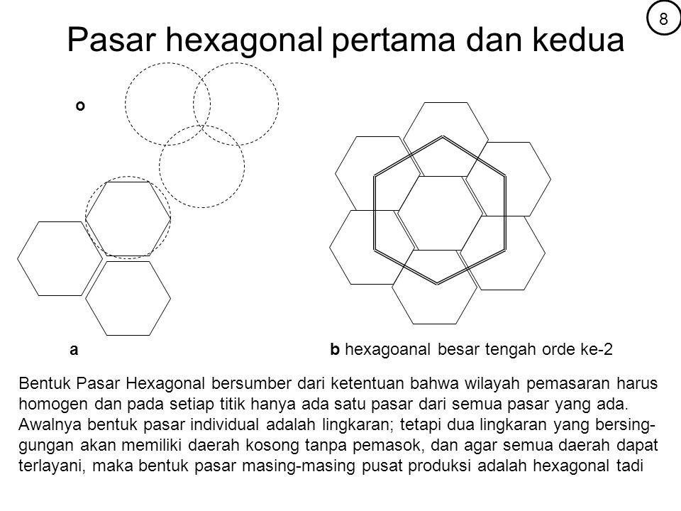 Pasar hexagonal pertama dan kedua