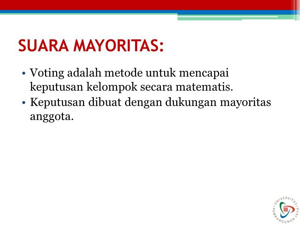SUARA MAYORITAS: Voting adalah metode untuk mencapai keputusan kelompok secara matematis.