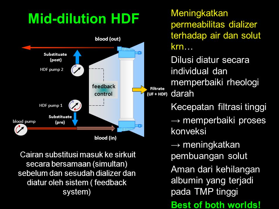 Meningkatkan permeabilitas dializer terhadap air dan solut krn…