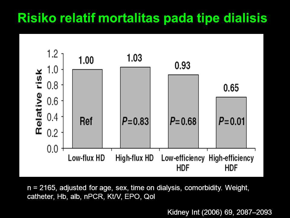 Risiko relatif mortalitas pada tipe dialisis