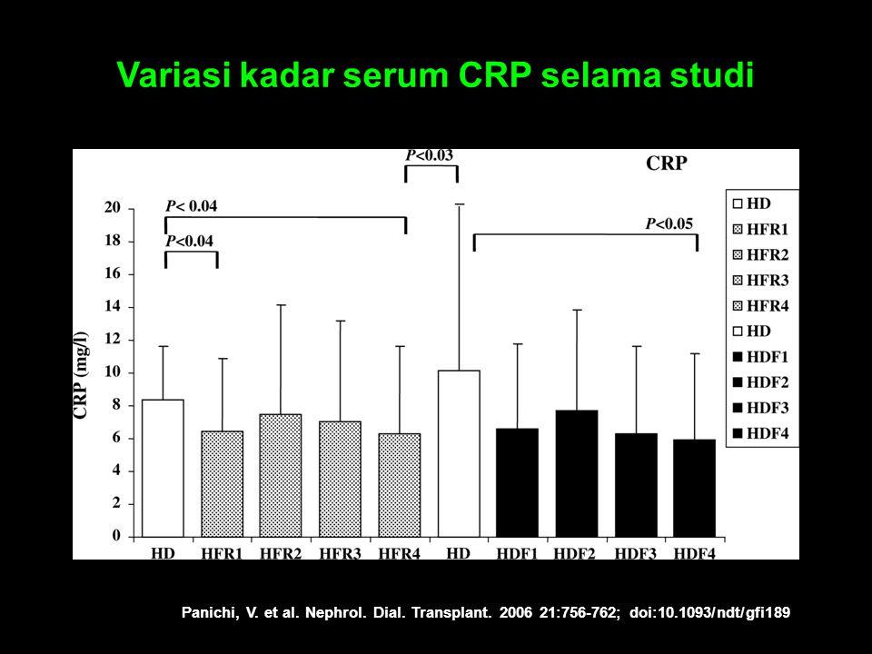 Variasi kadar serum CRP selama studi
