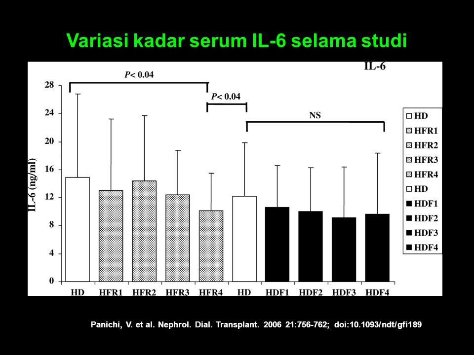 Variasi kadar serum IL-6 selama studi