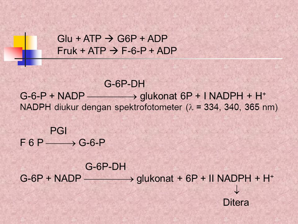 G-6-P + NADP  glukonat 6P + I NADPH + H+