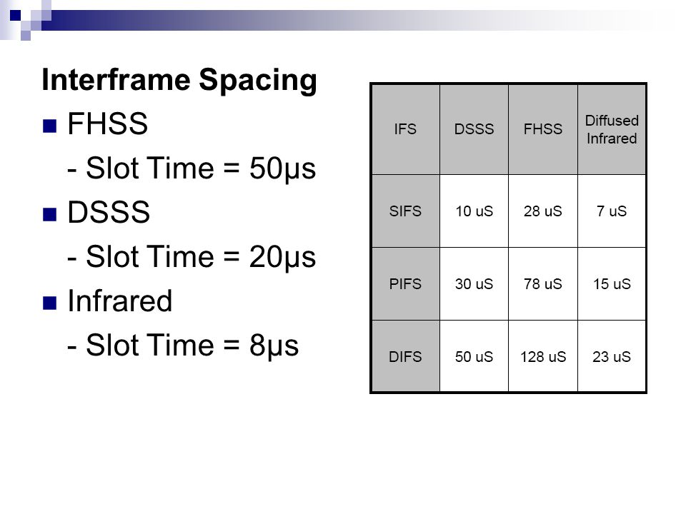 Interframe Spacing FHSS - Slot Time = 50µs DSSS - Slot Time = 20µs Infrared - Slot Time = 8µs
