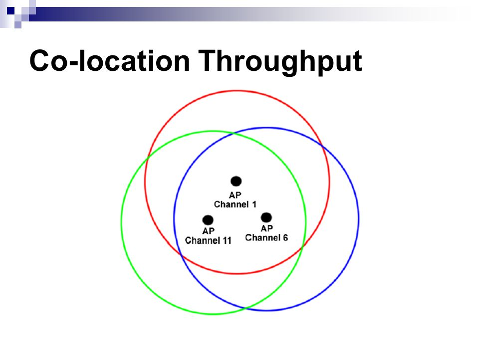 Co-location Throughput