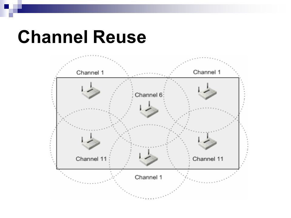 Channel Reuse