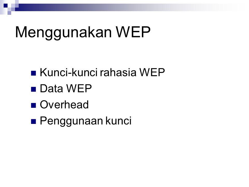 Menggunakan WEP Kunci-kunci rahasia WEP Data WEP Overhead