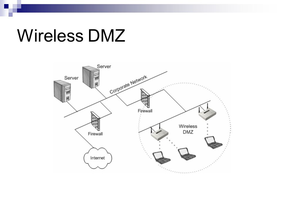 Wireless DMZ