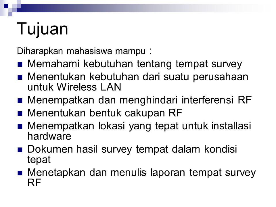 Tujuan Memahami kebutuhan tentang tempat survey