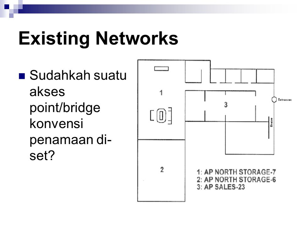 Existing Networks Sudahkah suatu akses point/bridge konvensi penamaan di- set