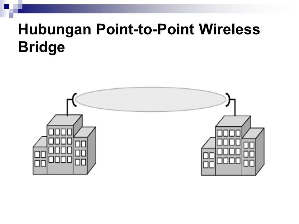 Hubungan Point-to-Point Wireless Bridge