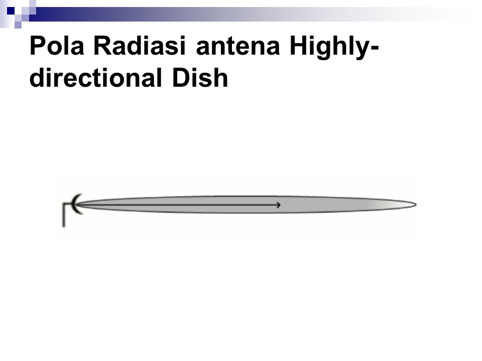 Pola Radiasi antena Highly-directional Dish