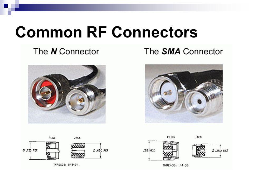 Common RF Connectors
