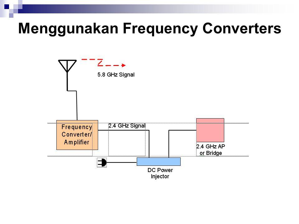 Menggunakan Frequency Converters