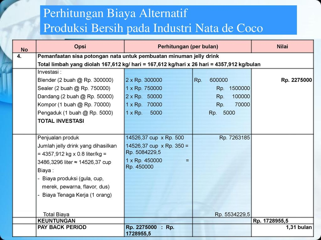 Penerapan produksi bersih pada industri ppt download 84 perhitungan ccuart Gallery