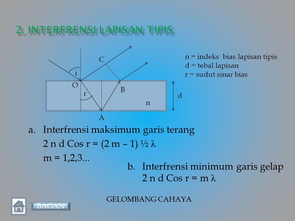 2. Interfrensi lapisan tipis
