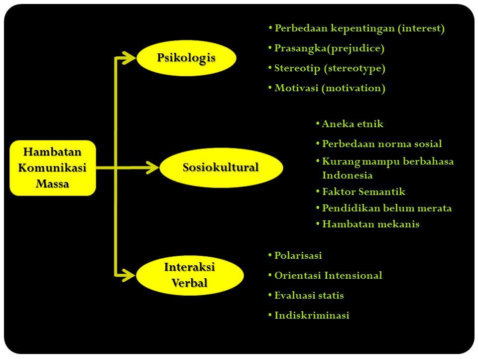 Perbedaan kepentingan (interest) Hambatan Komunikasi Massa