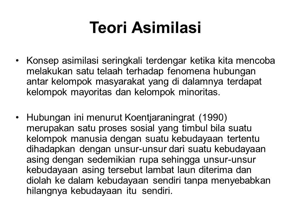 Teori Asimilasi
