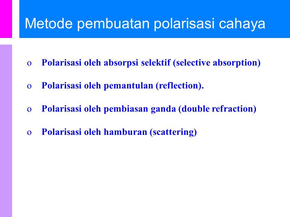 Metode pembuatan polarisasi cahaya