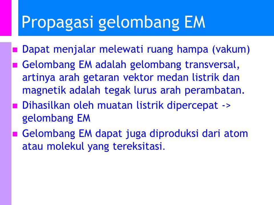 Propagasi gelombang EM