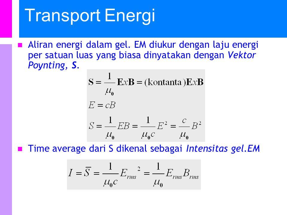 Transport Energi Aliran energi dalam gel. EM diukur dengan laju energi per satuan luas yang biasa dinyatakan dengan Vektor Poynting, S.