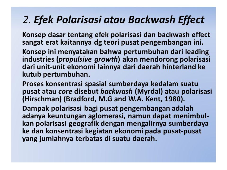 2. Efek Polarisasi atau Backwash Effect