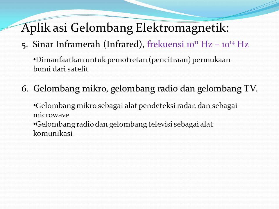 Aplik asi Gelombang Elektromagnetik: