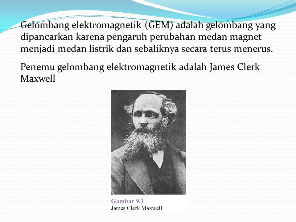 Gelombang elektromagnetik (GEM) adalah gelombang yang dipancarkan karena pengaruh perubahan medan magnet menjadi medan listrik dan sebaliknya secara terus menerus.