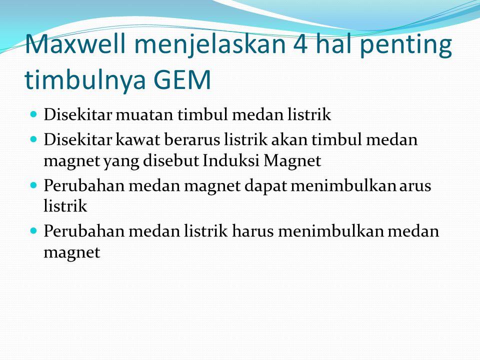 Maxwell menjelaskan 4 hal penting timbulnya GEM