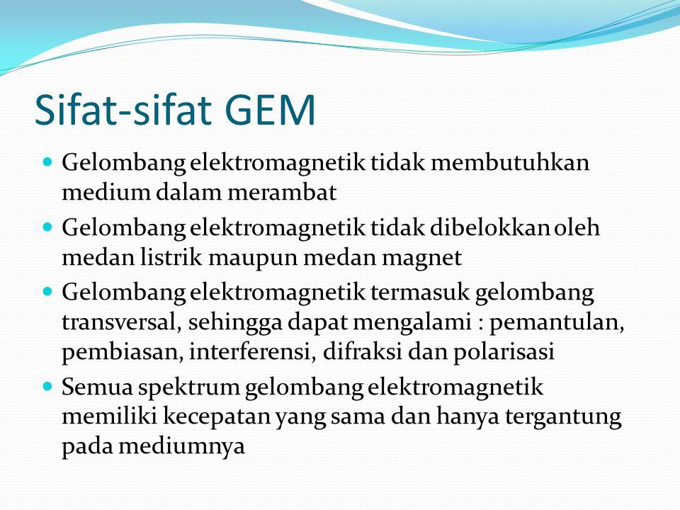 Sifat-sifat GEM Gelombang elektromagnetik tidak membutuhkan medium dalam merambat.