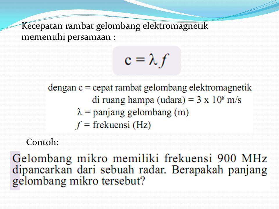 Kecepatan rambat gelombang elektromagnetik memenuhi persamaan :