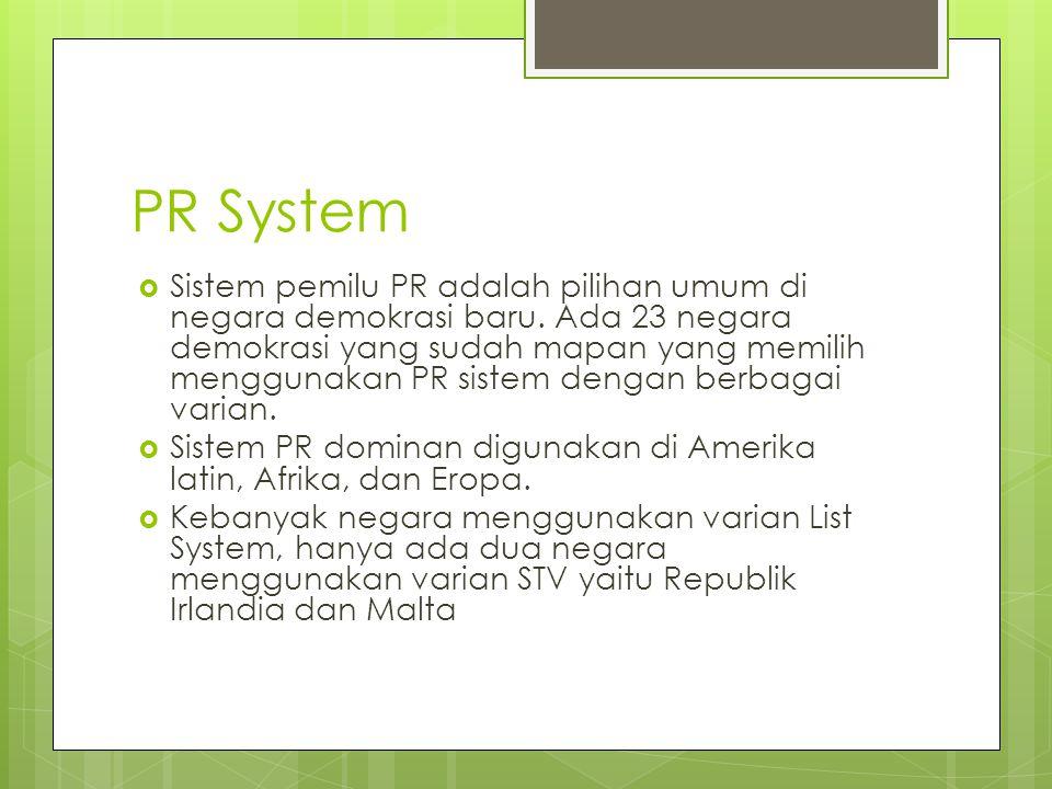 PR System