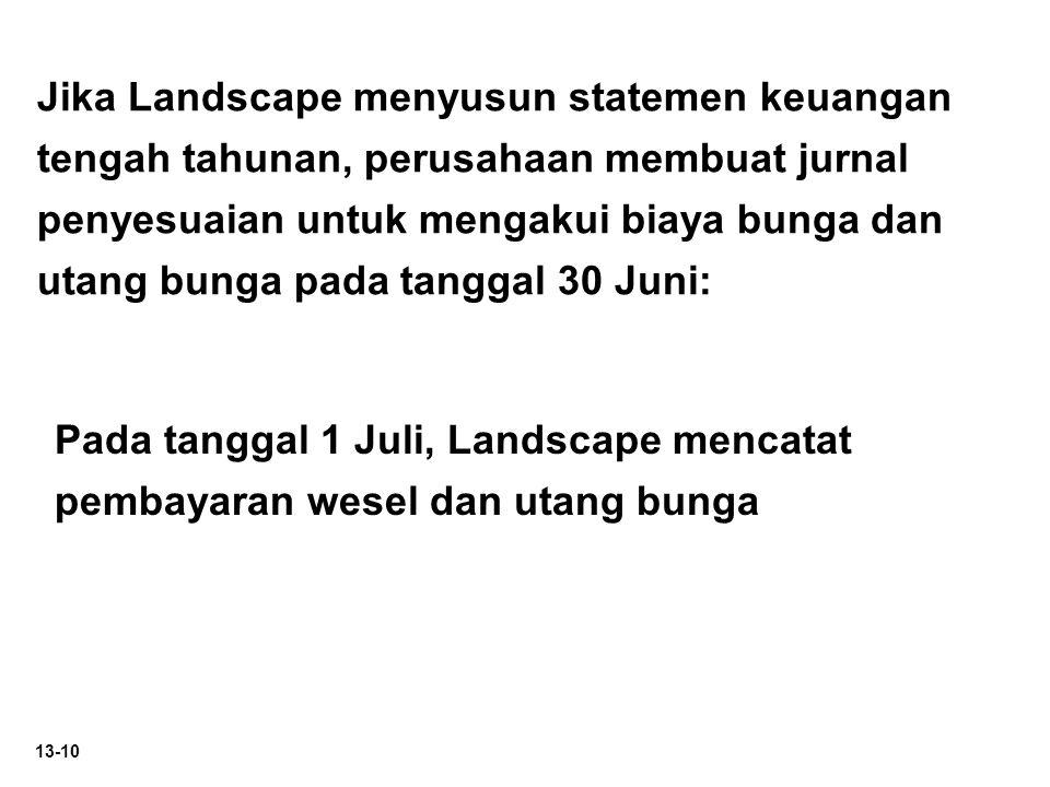 Jika Landscape menyusun statemen keuangan tengah tahunan, perusahaan membuat jurnal penyesuaian untuk mengakui biaya bunga dan utang bunga pada tanggal 30 Juni: