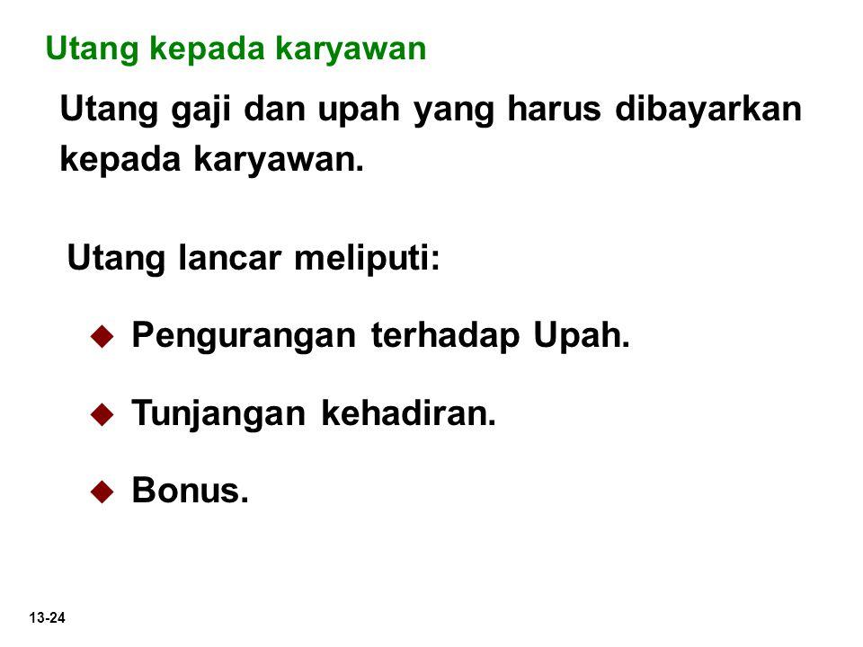 Utang gaji dan upah yang harus dibayarkan kepada karyawan.