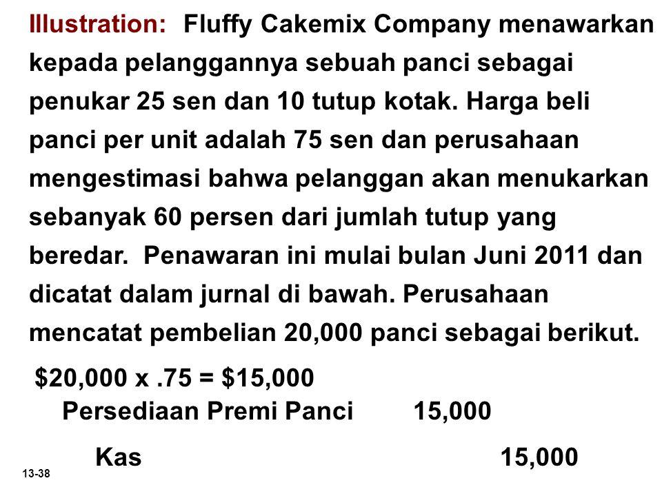 Illustration: Fluffy Cakemix Company menawarkan kepada pelanggannya sebuah panci sebagai penukar 25 sen dan 10 tutup kotak. Harga beli panci per unit adalah 75 sen dan perusahaan mengestimasi bahwa pelanggan akan menukarkan sebanyak 60 persen dari jumlah tutup yang beredar. Penawaran ini mulai bulan Juni 2011 dan dicatat dalam jurnal di bawah. Perusahaan mencatat pembelian 20,000 panci sebagai berikut.