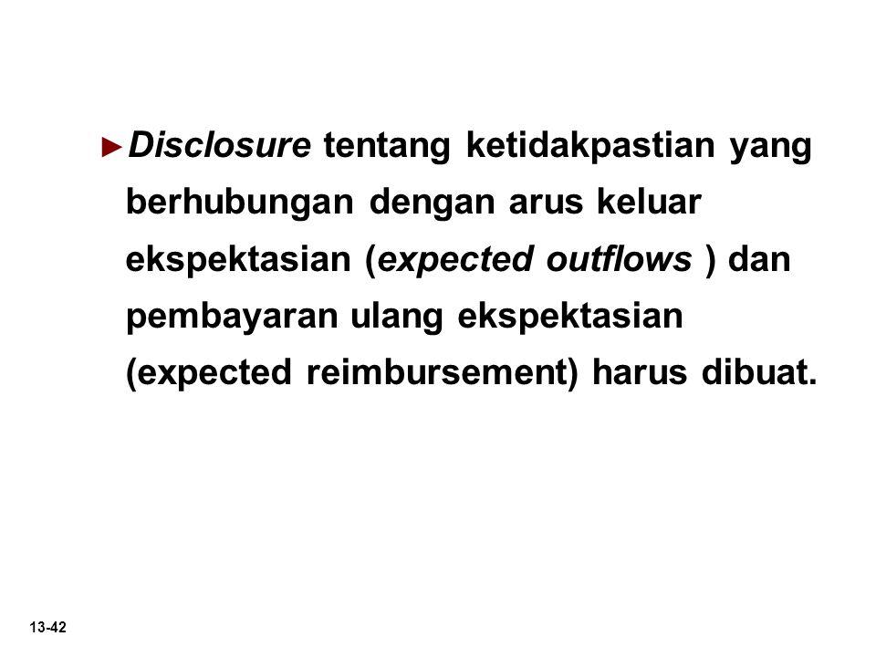Disclosure tentang ketidakpastian yang berhubungan dengan arus keluar ekspektasian (expected outflows ) dan pembayaran ulang ekspektasian (expected reimbursement) harus dibuat.