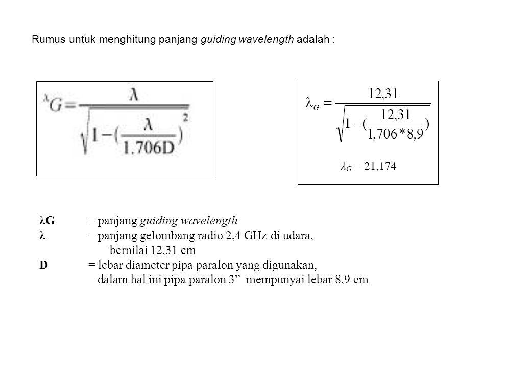 Rumus untuk menghitung panjang guiding wavelength adalah :
