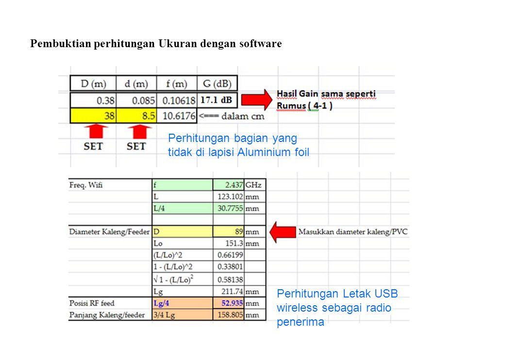 Pembuktian perhitungan Ukuran dengan software