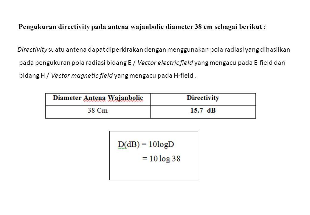 Pengukuran directivity pada antena wajanbolic diameter 38 cm sebagai berikut :