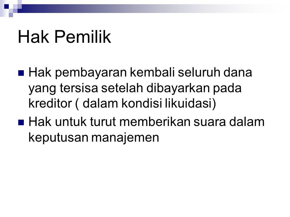 Hak Pemilik Hak pembayaran kembali seluruh dana yang tersisa setelah dibayarkan pada kreditor ( dalam kondisi likuidasi)
