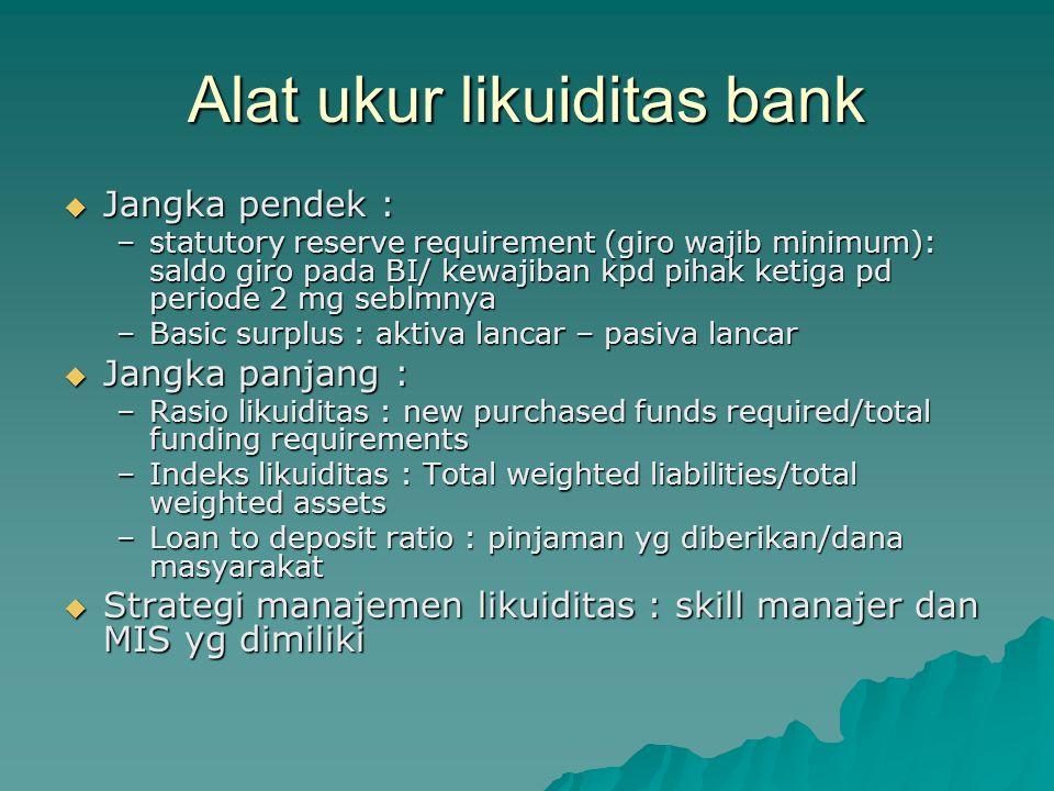 Alat ukur likuiditas bank