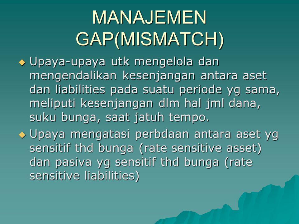MANAJEMEN GAP(MISMATCH)