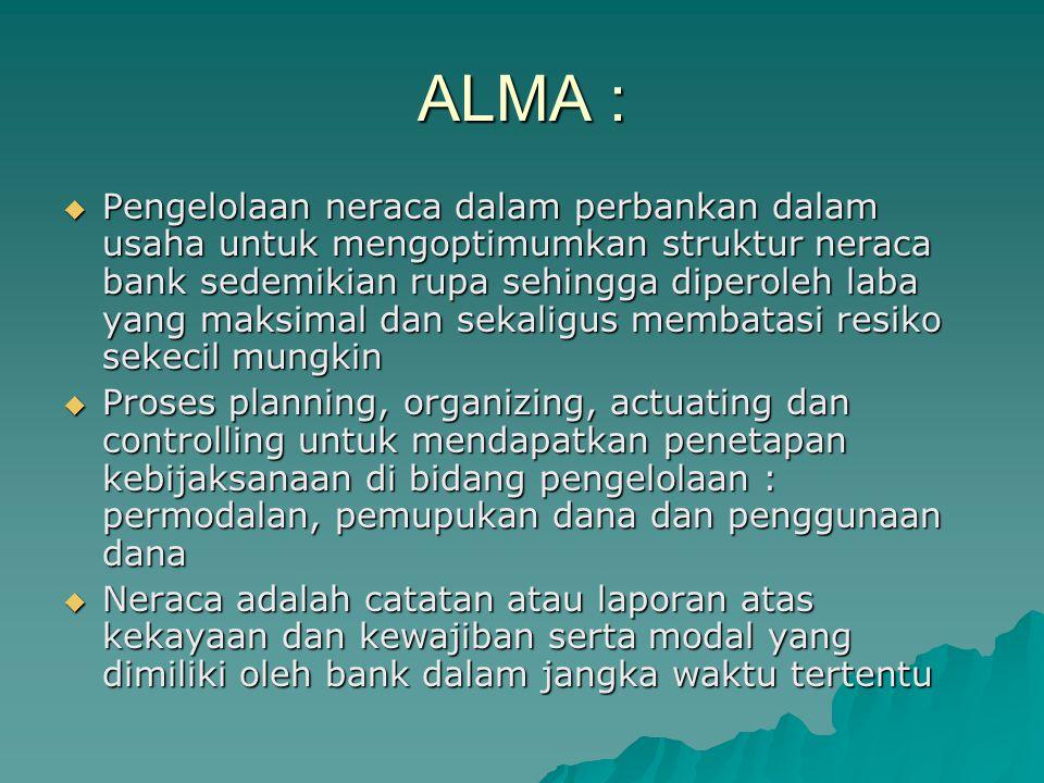 ALMA :